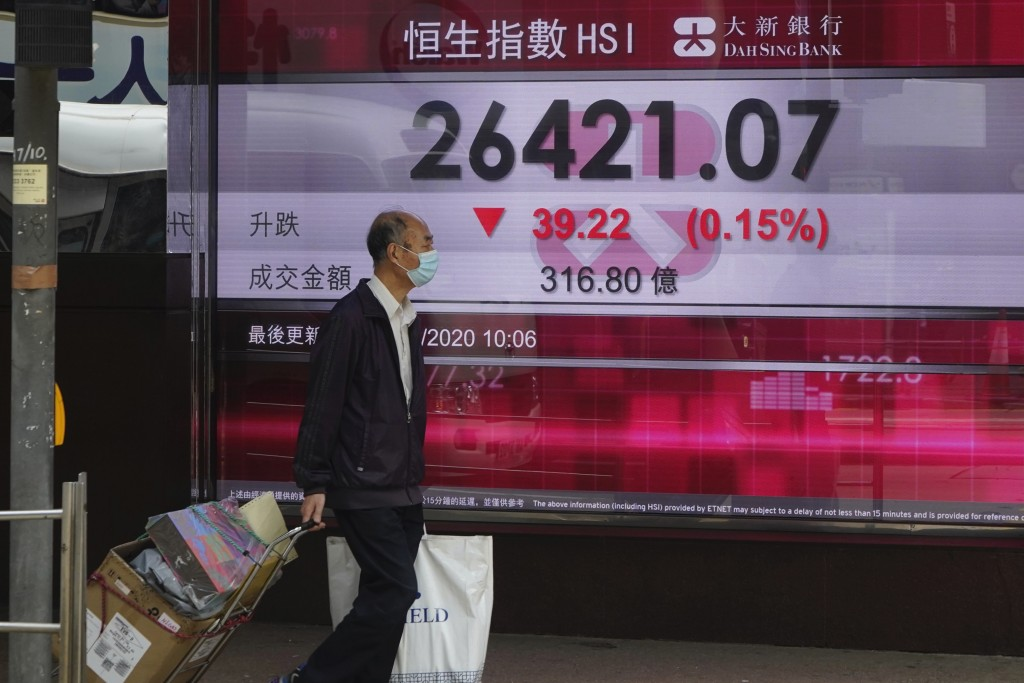 A man wearing a face mask walks past a bank's electronic board showing the Hong Kong share index in Hong Kong, Thursday, Dec. 17, 2020. Asian shares a...