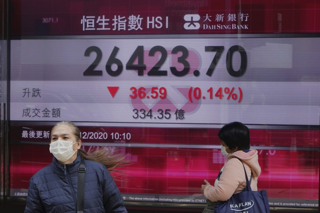 People wearing face masks walk past a bank's electronic board showing the Hong Kong share index in Hong Kong, Thursday, Dec. 17, 2020. Asian shares ar...
