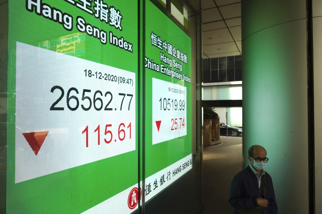 A man wearing a face mask walks past a bank's electronic board showing the Hong Kong share index in Hong Kong, Friday, Dec. 18, 2020. Asian stock mark...