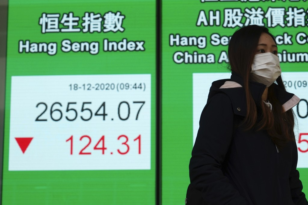 A woman wearing a face mask walks past a bank's electronic board showing the Hong Kong share index in Hong Kong, Friday, Dec. 18, 2020. Asian stock ma...