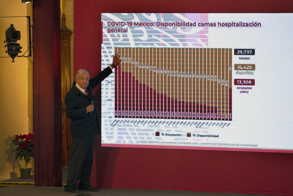 Mexican President Andres Manuel Lopez Obrador points to a graph showing the percentages of hospital beds available, state by state, during his daily n...