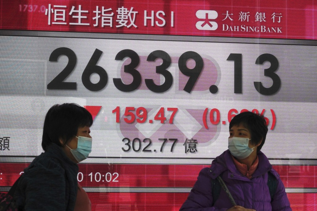 People wearing face masks walk past a bank's electronic board showing the Hong Kong share index in Hong Kong, Monday, Dec. 21, 2020. Shares have start...