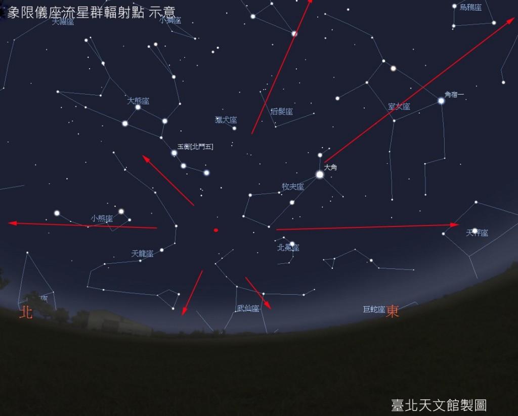 圖片取自台北市立天文科學教育館。