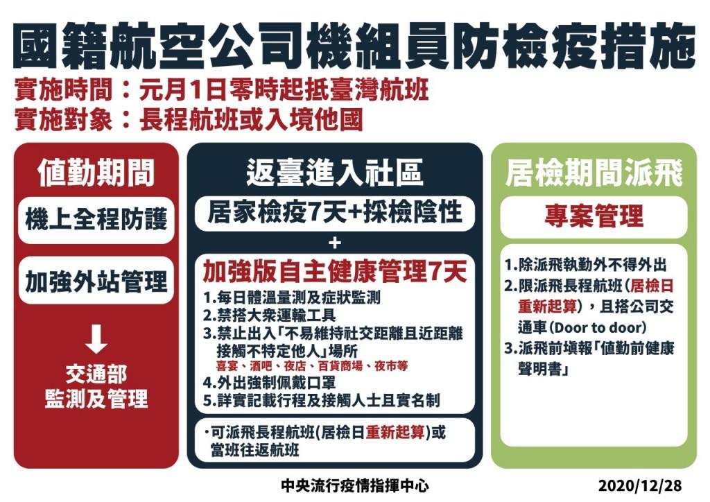 台灣華航副機師居家檢疫期間外出打高爾夫 將開人評會從重議處