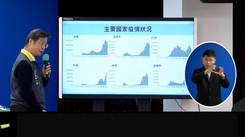 【Covid-19疫報】台灣1月6日新增2境外移入個案 英國變種病毒株回溯增至4例