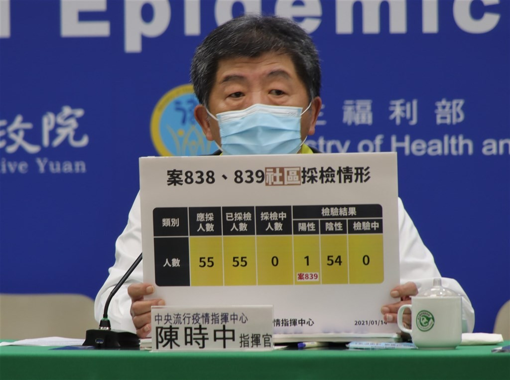 Taiwan CECC to test 400 more contacts of doctor, nurse