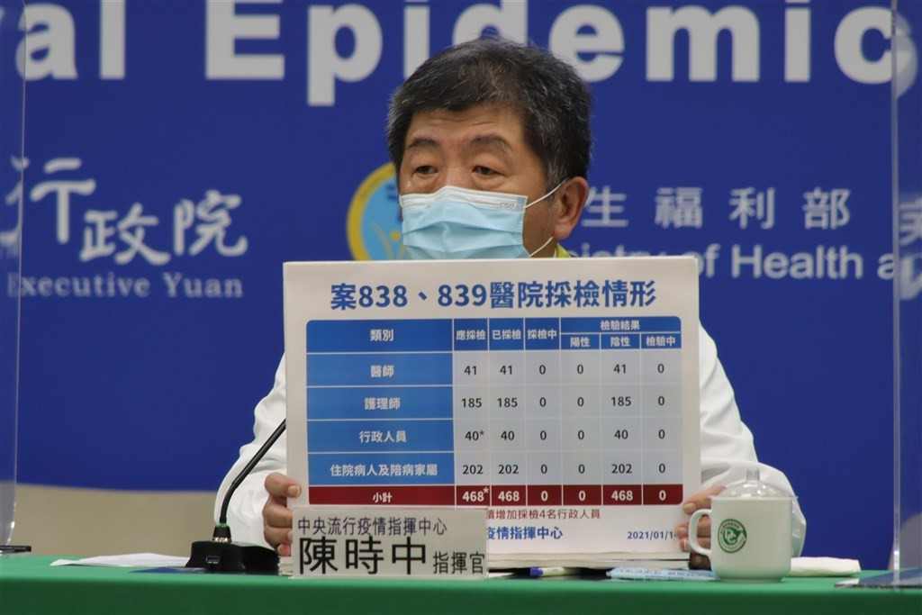 Chen Shih-chung holding sign showing all 468 hospital contacts tested negative for coronavirus. (CECC photo)
