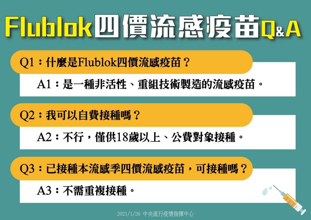 【Flublok四價疫苗Q&A】台灣指揮中心: 自1月30日起公費流感疫苗開放全民接種•至疫苗用罄為止