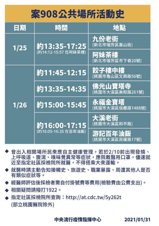 指揮中心31日公布新冠確診者案908之公共場所活動史。(圖/衛福部)