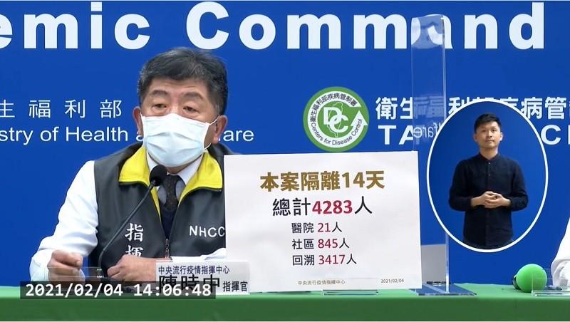 更新【桃園醫院群聚累計20例】台灣指揮中心: 2月6日擴大隔離者維持4350人