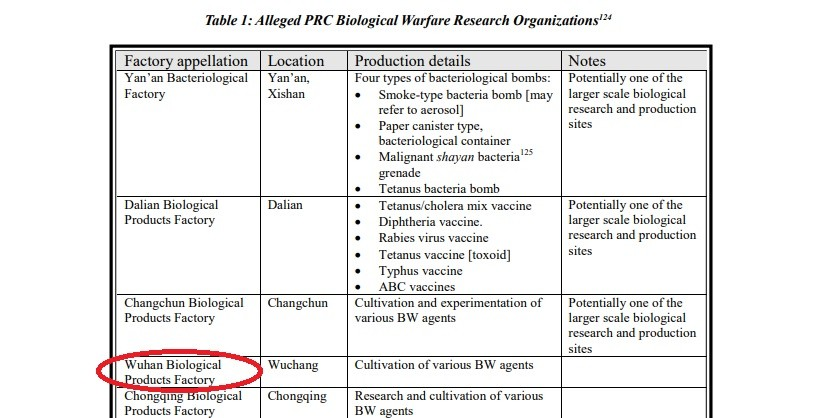 Biowarfare history of China's Sinopharm vaccine maker raises questions