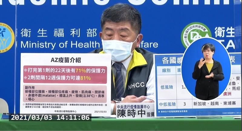 【最新】台灣首批11.7萬劑牛津AZ疫苗最快3/15施打 開箱畫面曝光