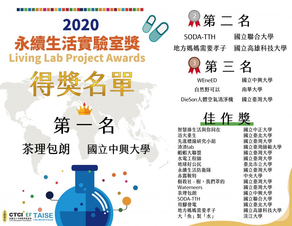 「2020 Living Lab Project Awards 永續生活實驗室獎」成果發表暨頒獎典禮 國立中興大學奪魁