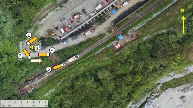 上圖中1至5為黃色工程車翻落過程示意圖, 5號即撞擊太魯閣號列車位置 (運安會.中央社)