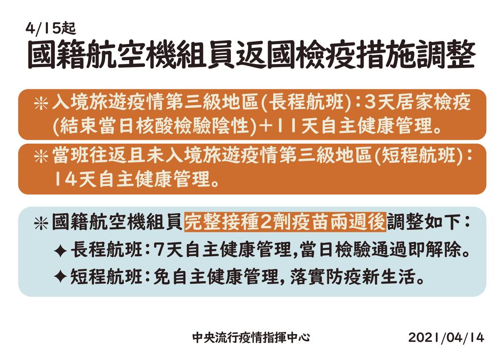 台灣指揮中心宣布: 4/15起鬆綁「國籍航空公司」抵台航班•機組員檢疫防疫措施