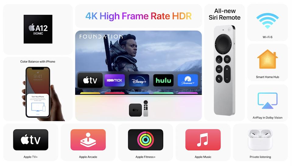 【蘋果2021新品發表會】追蹤器「AirTags」初次亮相!iPhone、iMac新色登場