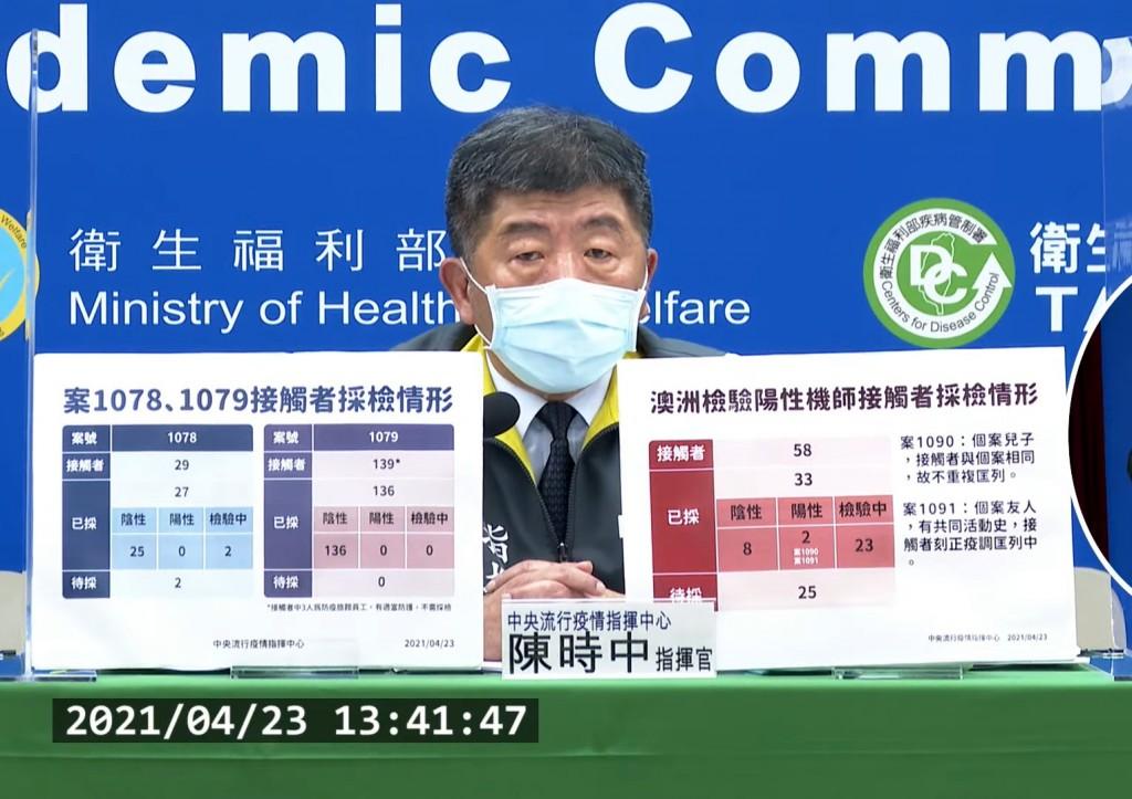 【最新】台灣華航4/30累計9機師染疫•7人為英國變異株  一外籍機師澳洲檢出COVID19陽性•在台妻兒陸續確診