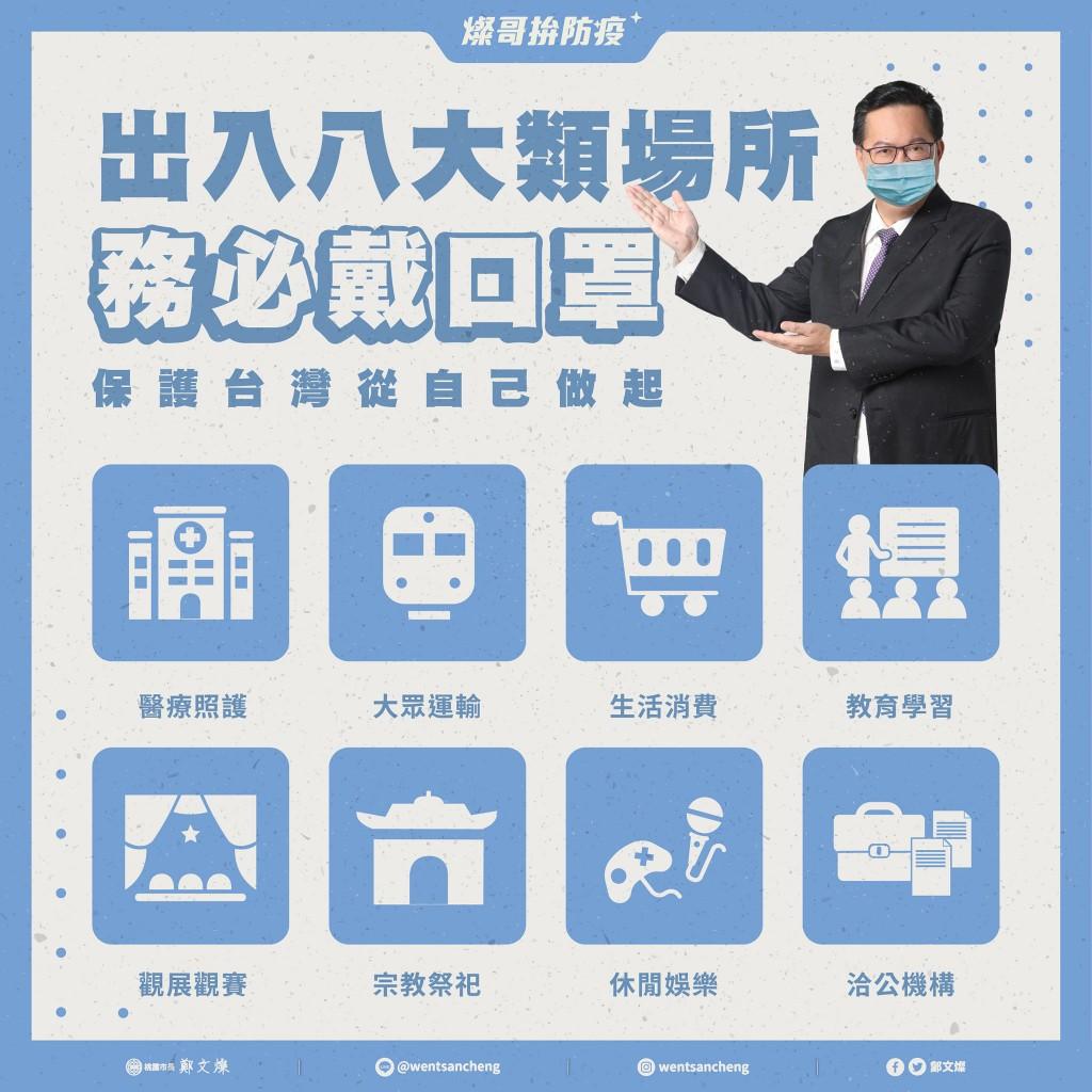 【最新】台灣本土個案1112因送餐給家人染疫 鄭文燦:桃園阿曼達舞場二輪疫調隔離約200人