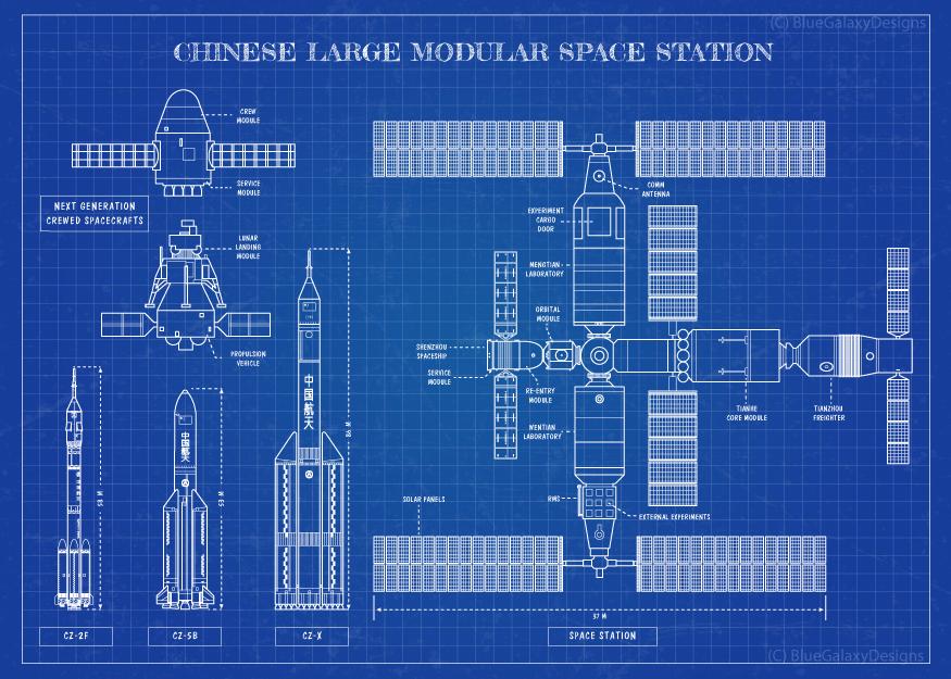 China's modular space station blueprint (Twitter, Blue Galaxy Designs photo)