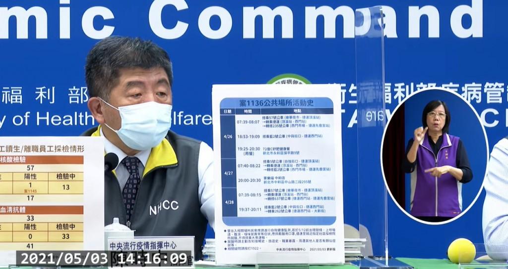 取自中央流行疫情指揮中心5/3直播記者會。