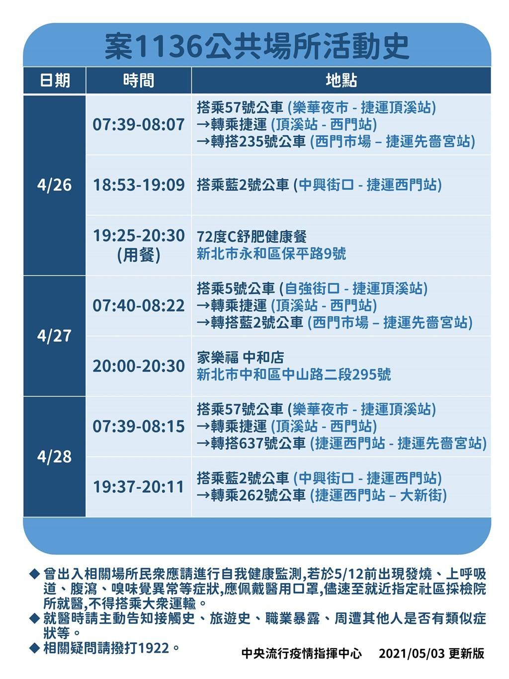 【避免群聚傳染風險】北台灣永和永平國小宣布取消校慶•學生競賽活動分批如常辦理