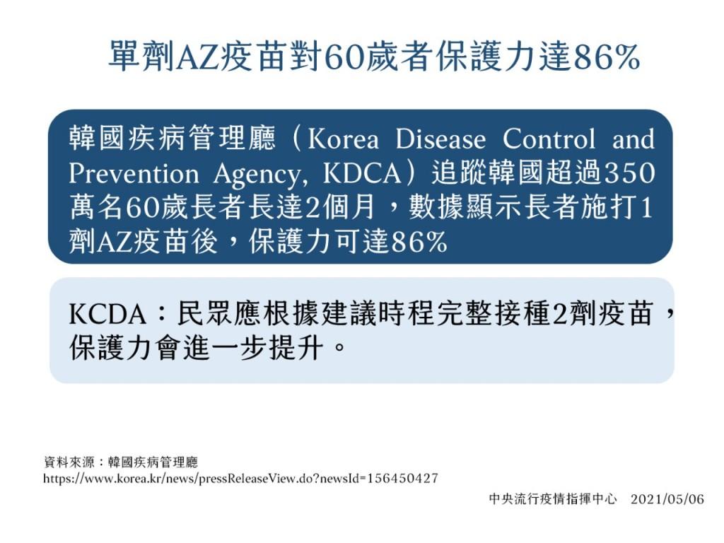 【建立台灣社區群體免疫力】陳時中宣布:5月10日起開放軍人及65歲以上長者•公費接種COVID19疫苗