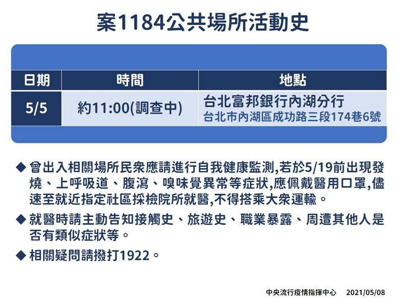 【更新】5/8新增華航機師與妻子確診 足跡涉台北富邦銀行