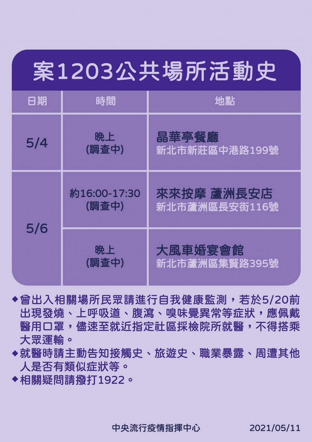 Movements of new COVID case in New Taipei revealed