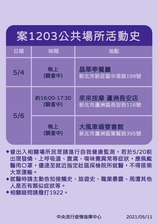 宜蘭羅東、新北蘆洲爆不明感染源本土個案 陳時中:台灣已進入社區感染