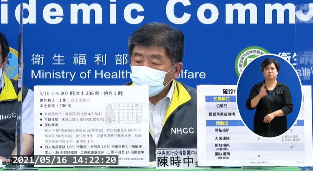 台灣5/16增206例本土,其中0到9歲兒童就有6例。(取自中央流行疫情指揮中心0516直播記者會。)