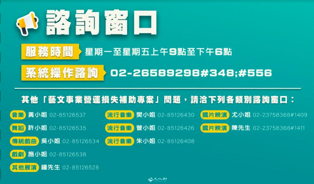 手刀!台灣藝文產業線上申辦補助最高250萬 開放申請至6月17日止