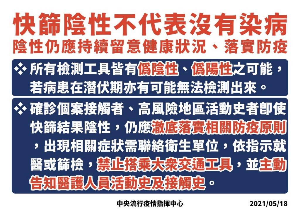 【台灣武肺重災區】台北市快篩站陽性率•從11%降至4.7% 柯文哲:確診大多輕症•僅20%需住院