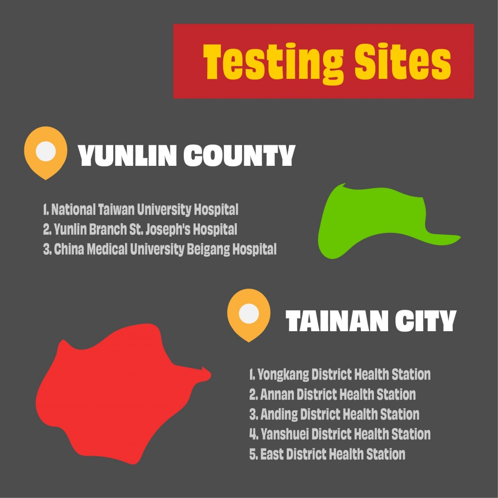Full list of free COVID testing sites in Taiwan