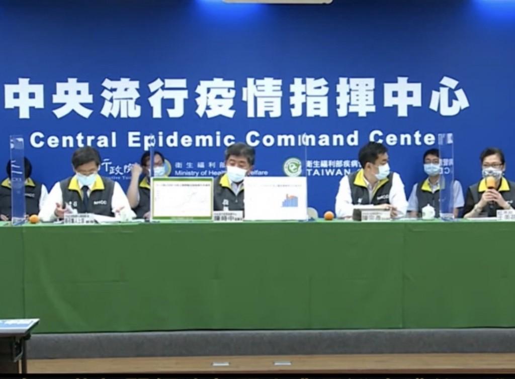 【台灣新冠確診日增323例】22日本土新增321例、境外2例、2例死亡 另校正增上周本土個案400例