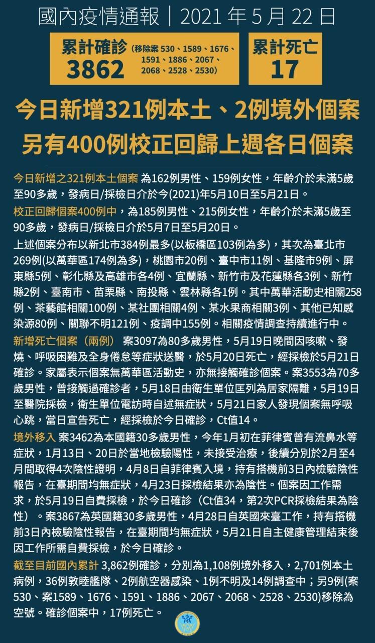 更新【自我檢測圖】台灣武肺確診者、接觸者、照顧者 防疫注意事項一次看