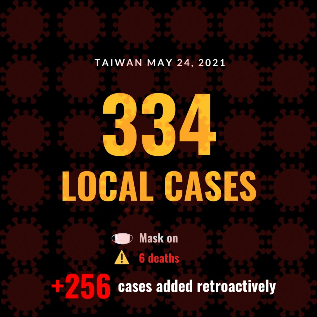 334 local COVID cases reported on May 24. (Taiwan News, Venice Tang image)