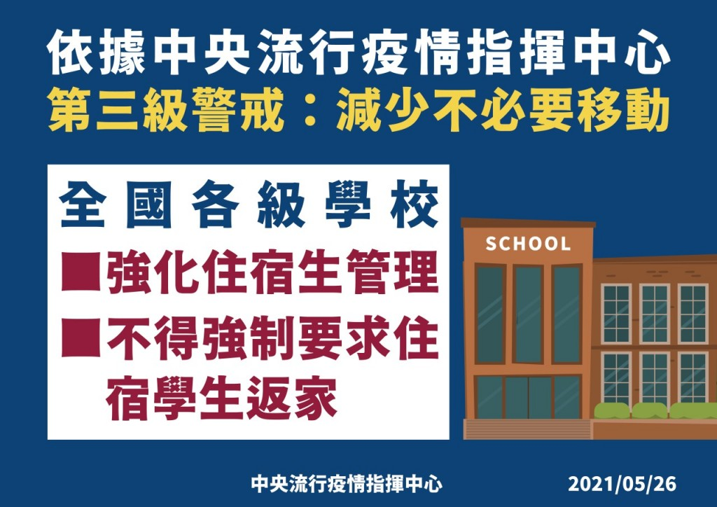 【台灣三級警戒強化5大措施】外出沒戴口罩直接罰 休閒娛樂場所偷營業 店員、消費者「連坐罰」