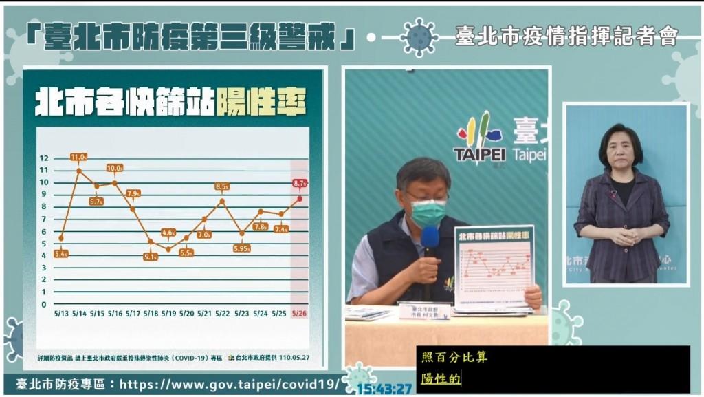 台灣北市5/27獲2.2萬劑疫苗•專責病房醫護優先施打 萬華區公所2役男快篩陽性•大樓與替代役中心宿舍大清消