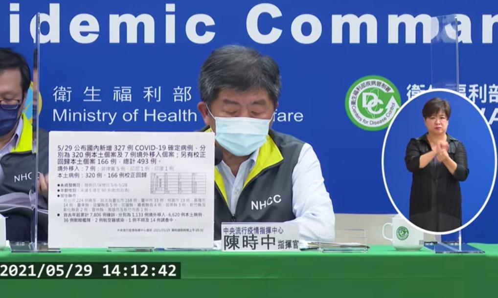 台灣29日新增新冠肺炎本土確診320例(圖截取自直播記者會)