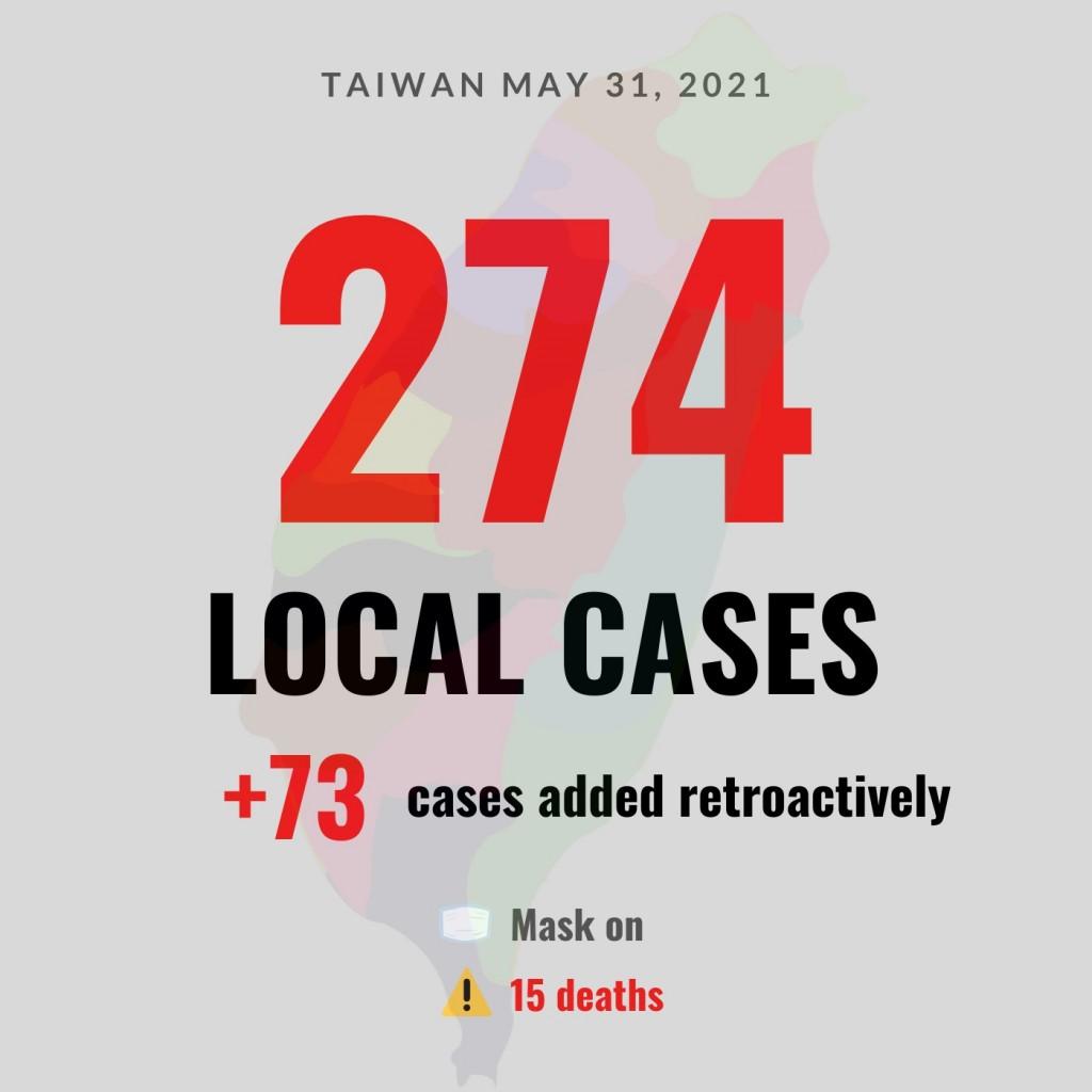 (Taiwan News, Venice Tang image)