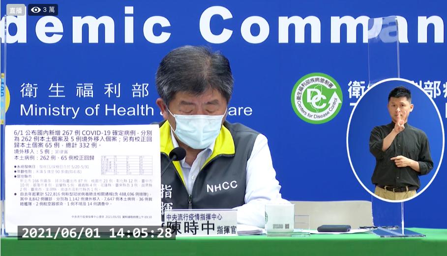 中央流行疫情指揮中心今(1)日公布國內新增267例COVID-19確診個案(圖擷取自直播記者會)