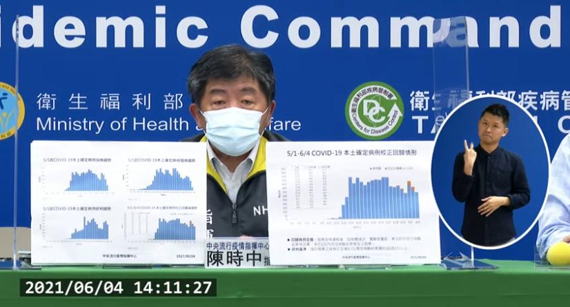 台灣6/4增339例本土、133例校正回歸。 (取自中央流行疫情指揮中心直播記者會)