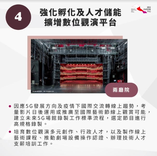 台灣國表藝「同心同在」投入1.3億製作經費 三場館加速數位轉型共渡疫情寒冬