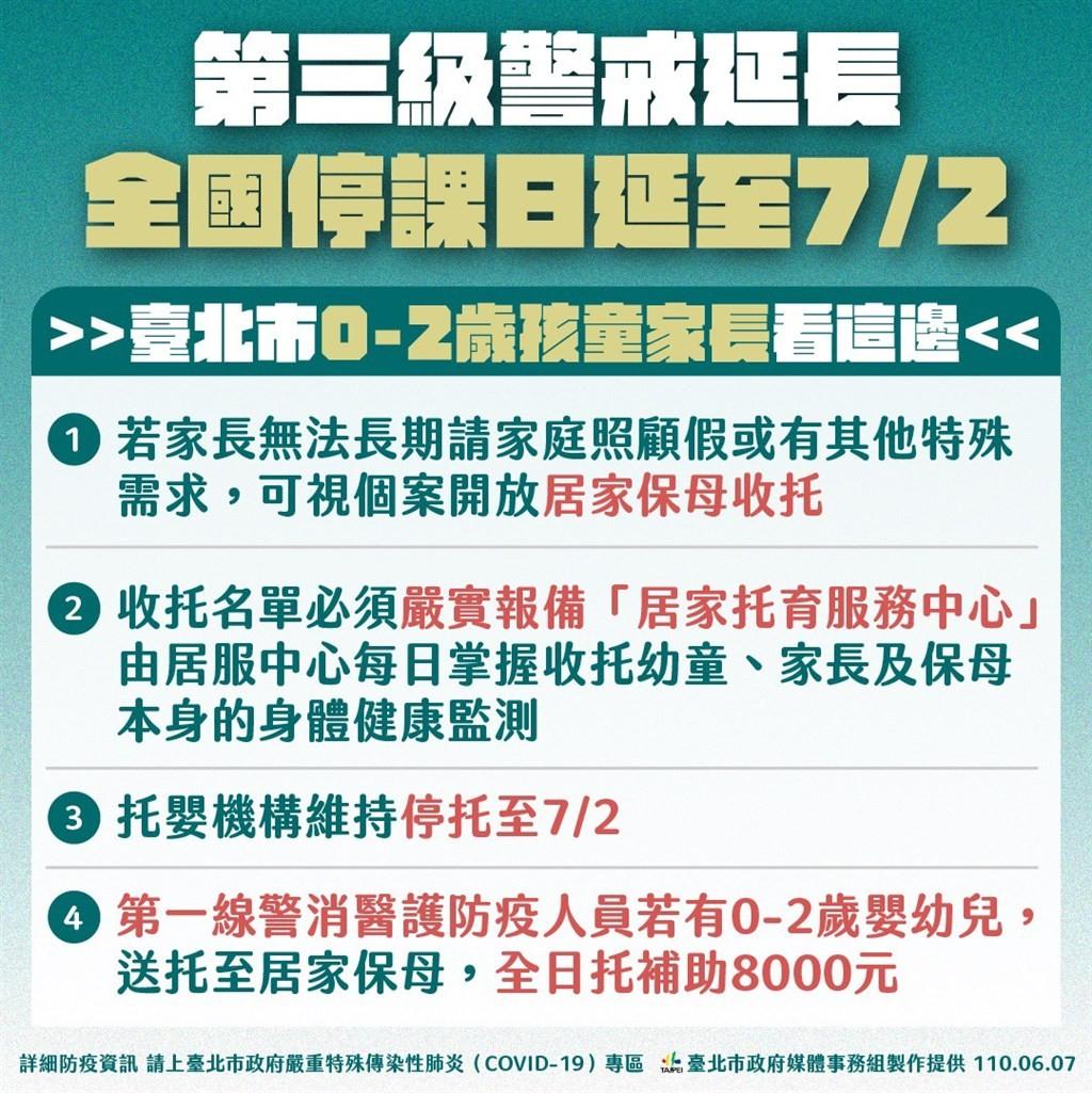台北市開放居家保母收托 警消醫護補助8000元