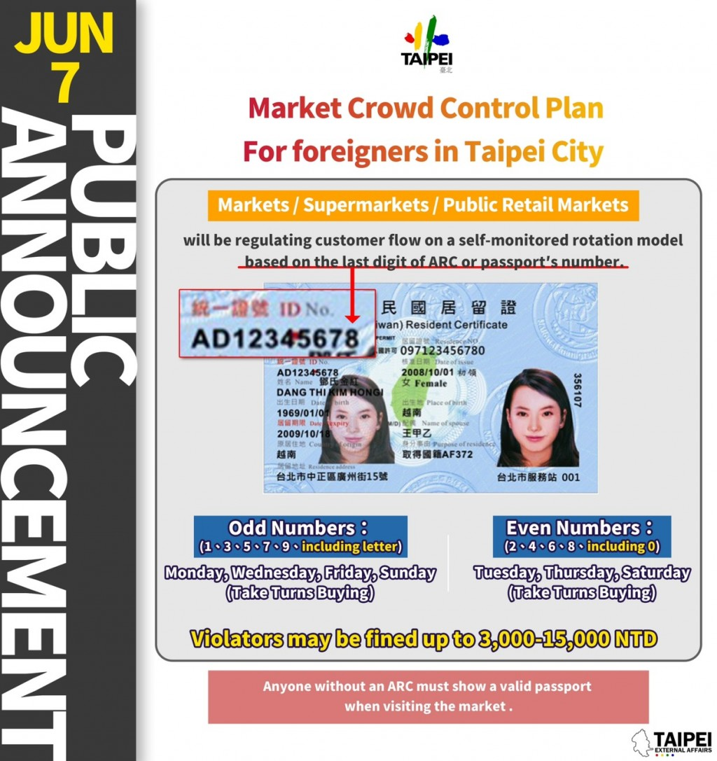 Foreigners restricted by ARC numbers in Taipei markets