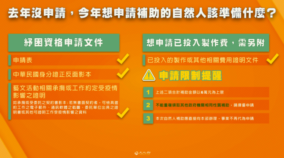 一次搞懂!台灣「藝文紓困4.0」先到先審 申請資格、準備文件搶先看!