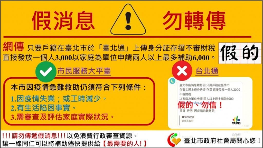 假消息指「台北通」上傳身分證可領紓困3000元?臺北市政府3點澄清