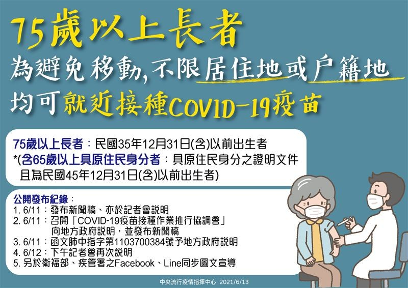 陳時中表示,沒有限制75歲以上長者要在戶籍地才能打疫苗。(圖/指揮中心)