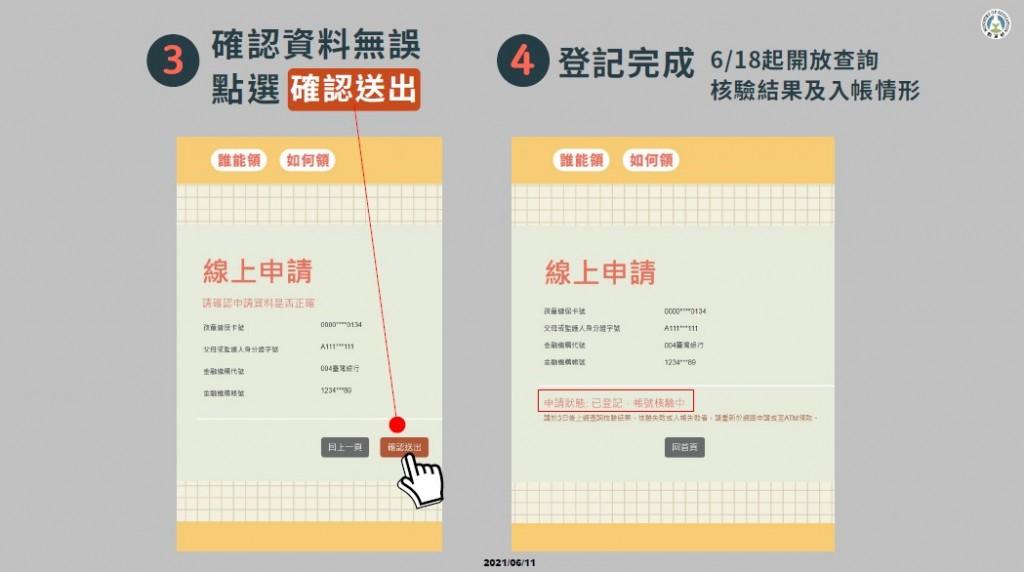 懶人包!「孩童家庭防疫補貼」15日開放網路申請 18日起入帳