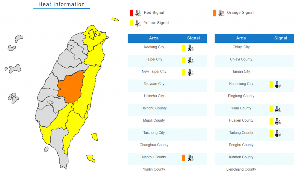 Heat alert issued for northern, eastern Taiwan